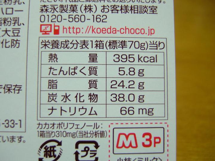 小枝 森永製菓 カロリー