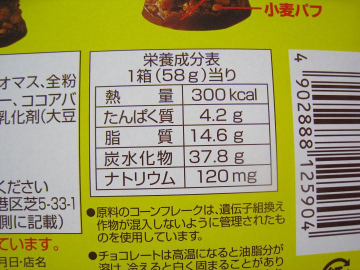 ビッツ 森永製菓 カロリー