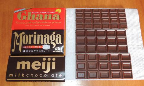 ミルクチョコレート 比較