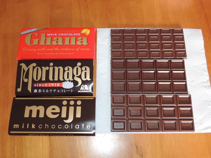 ミルクチョコレート 3社 比較