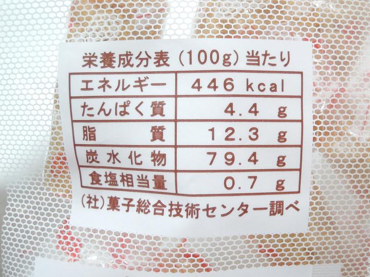 ピーナッツバター カロリー